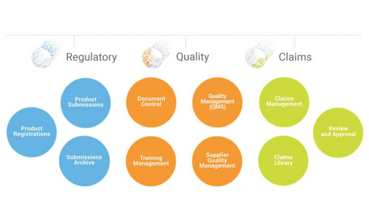 How to Manage Regulatory Compliance at Cosmetic Companies